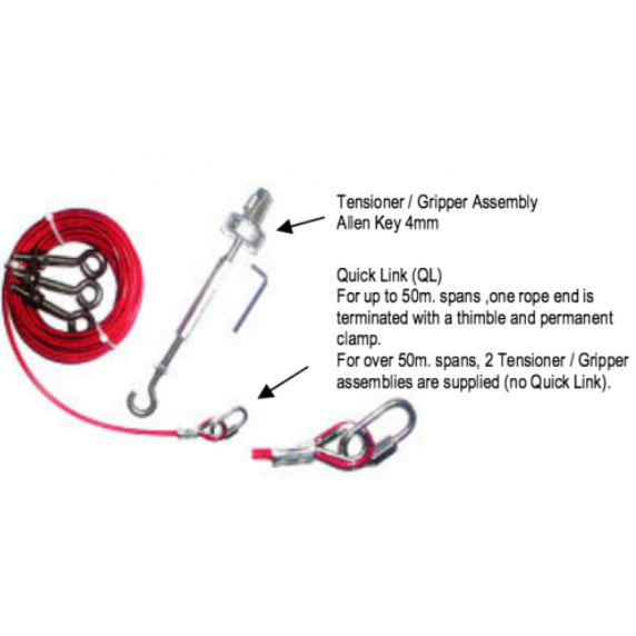 IDEM Pull-Cord Switch Rope Kit